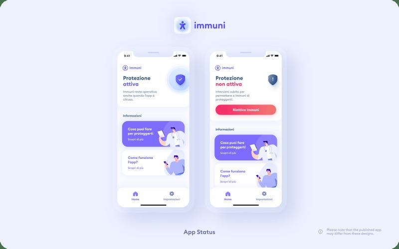 Immu06 Status